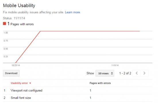 Webmaster Tools Mobile Usability
